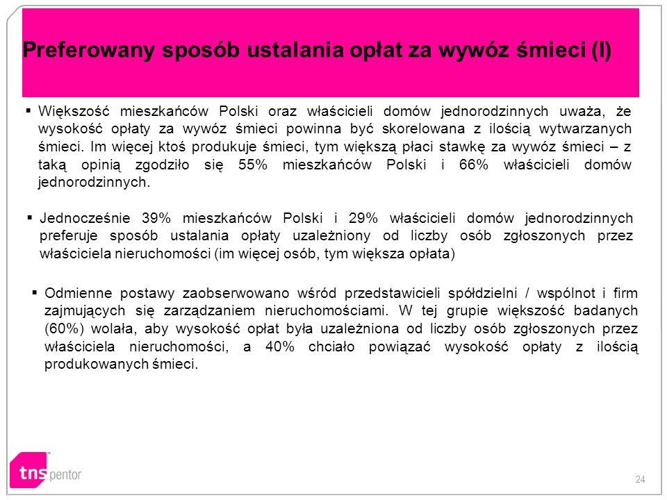 Preferowany sposób ustalania opłat za wywóz śmieci (I) 24 Większość mieszkańców Polski oraz właścicieli domów jednorodzinnych uważa, że wysokość opłaty za wywóz śmieci powinna być skorelowana z ilością wytwarzanych śmieci.