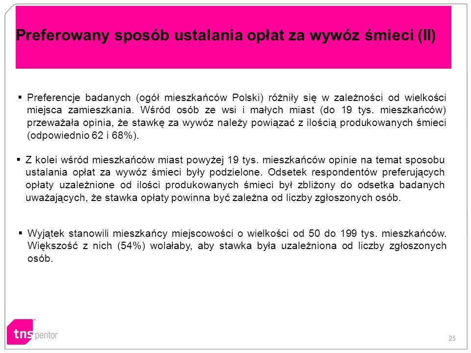 Preferowany sposób ustalania opłat za wywóz śmieci (II) 25 Preferencje badanych (ogół mieszkańców Polski) różniły się w zależności od wielkości miejsca zamieszkania.
