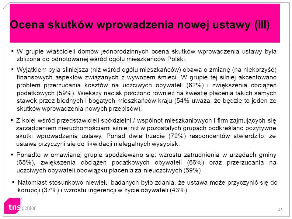 Ocena skutków wprowadzenia nowej ustawy (III) 45 W grupie właścicieli domów jednorodzinnych ocena skutków wprowadzenia ustawy była zbliżona do odnotowanej wśród ogółu mieszkańców Polski.