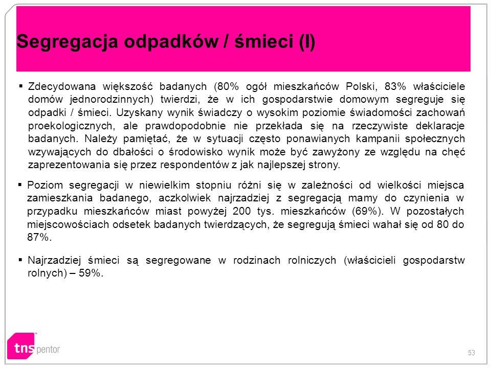 Segregacja odpadków / śmieci (I) 53 Zdecydowana większość badanych (80% ogół mieszkańców Polski, 83% właściciele domów jednorodzinnych) twierdzi, że w ich gospodarstwie domowym segreguje się odpadki / śmieci.