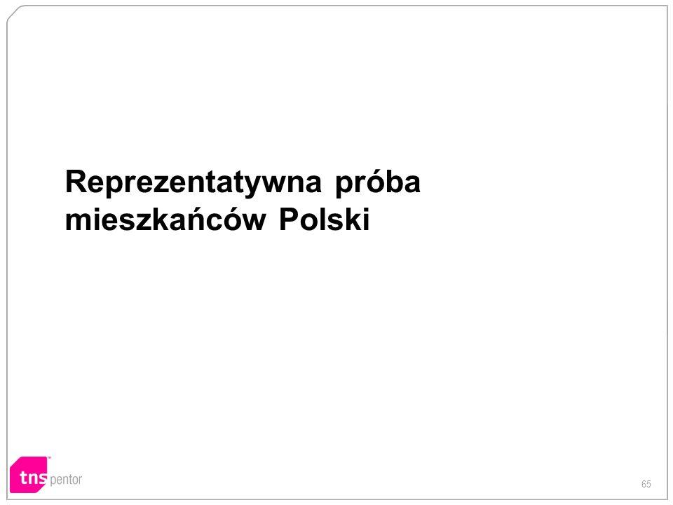 Reprezentatywna próba mieszkańców Polski 65