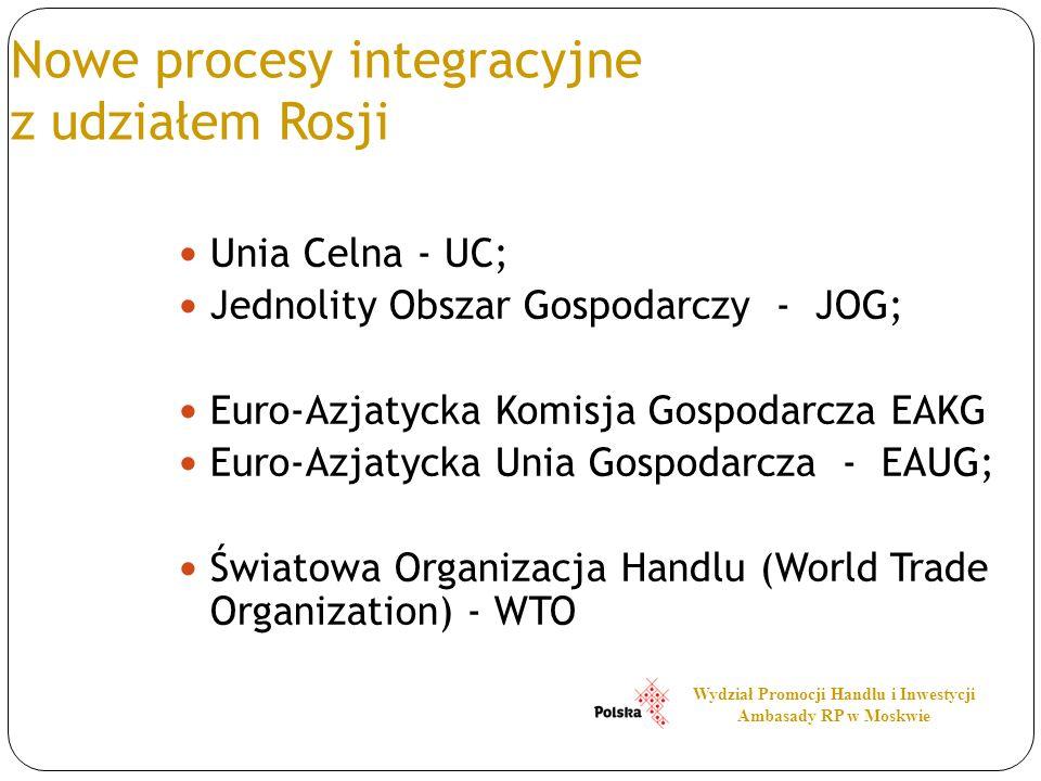 Nowe procesy integracyjne z udziałem Rosji Unia Celna - UC; Jednolity Obszar Gospodarczy - JOG; Euro-Azjatycka Komisja Gospodarcza EAKG Euro-Azjatycka