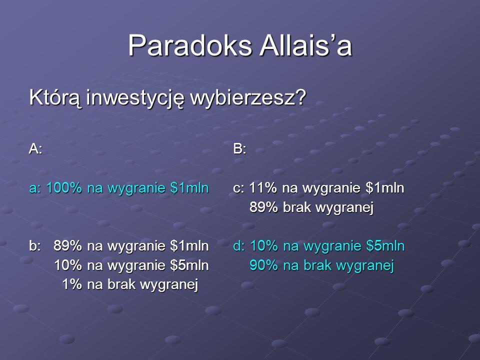 Paradoks Allaisa Którą inwestycję wybierzesz.