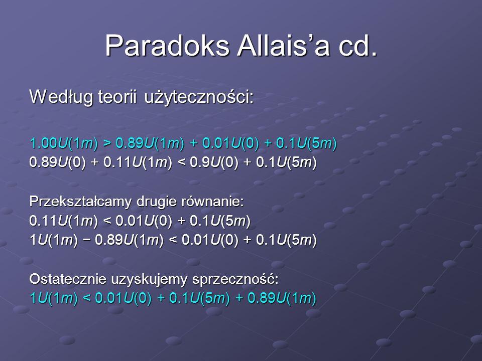 Paradoks Allaisa cd.