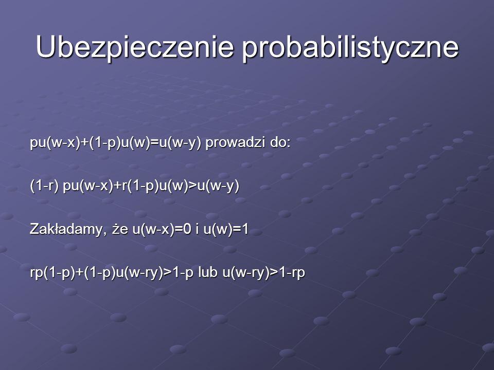 Ubezpieczenie probabilistyczne pu(w-x)+(1-p)u(w)=u(w-y) prowadzi do: (1-r) pu(w-x)+r(1-p)u(w)>u(w-y) Zakładamy, że u(w-x)=0 i u(w)=1 rp(1-p)+(1-p)u(w-ry)>1-p lub u(w-ry)>1-rp
