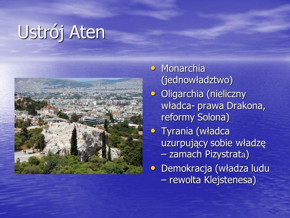 Ustrój Aten Monarchia (jednowładztwo) Monarchia (jednowładztwo) Oligarchia (nieliczny władca- prawa Drakona, reformy Solona) Oligarchia (nieliczny wła