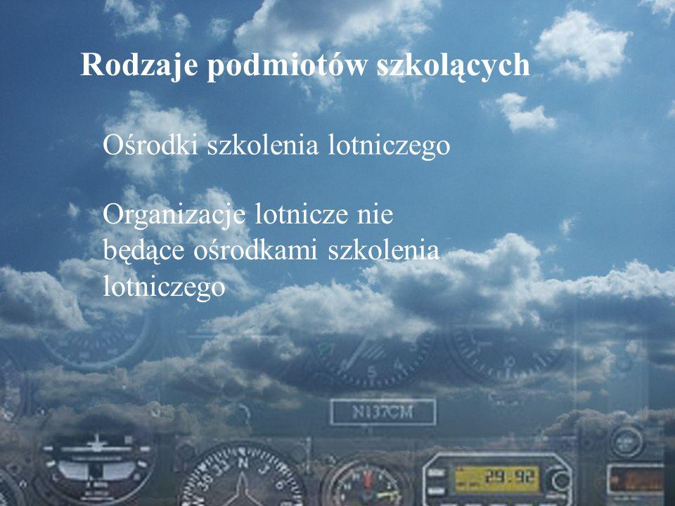 Dominik Punda Rodzaje podmiotów szkolących Ośrodki szkolenia lotniczego Organizacje lotnicze nie będące ośrodkami szkolenia lotniczego