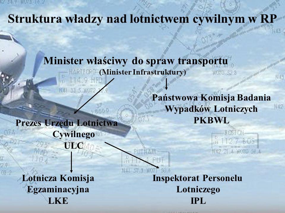 Dominik Punda Struktura władzy nad lotnictwem cywilnym w RP Minister właściwy do spraw transportu (Minister Infrastruktury) Prezes Urzędu Lotnictwa Cy