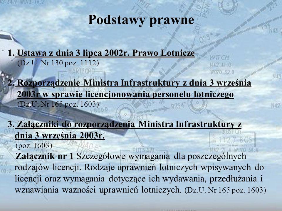 Dominik Punda Podstawy prawne 1. Ustawa z dnia 3 lipca 2002r. Prawo Lotnicze 1. Ustawa z dnia 3 lipca 2002r. Prawo Lotnicze (Dz.U. Nr 130 poz. 1112) 2