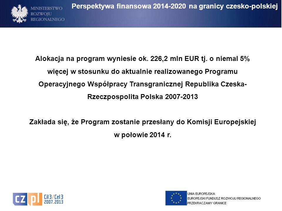 Perspektywa finansowa 2014-2020 na granicy czesko-polskiej Alokacja na program wyniesie ok. 226,2 mln EUR tj. o niemal 5% więcej w stosunku do aktualn