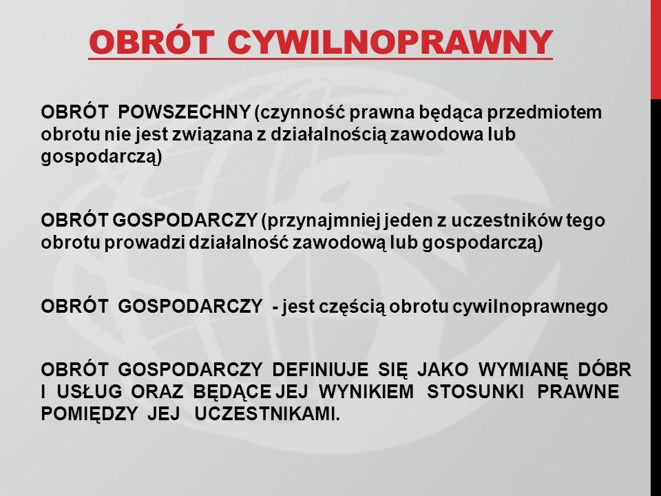 KLASYFIKACJA SPÓŁEK c.d.II.