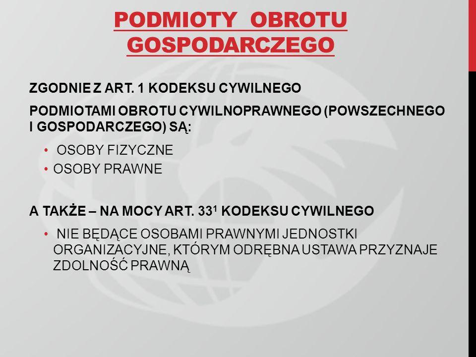 CZYNNOŚCI NIEZBĘDNE DO POWSTANIA SPÓŁKI Z O.O.