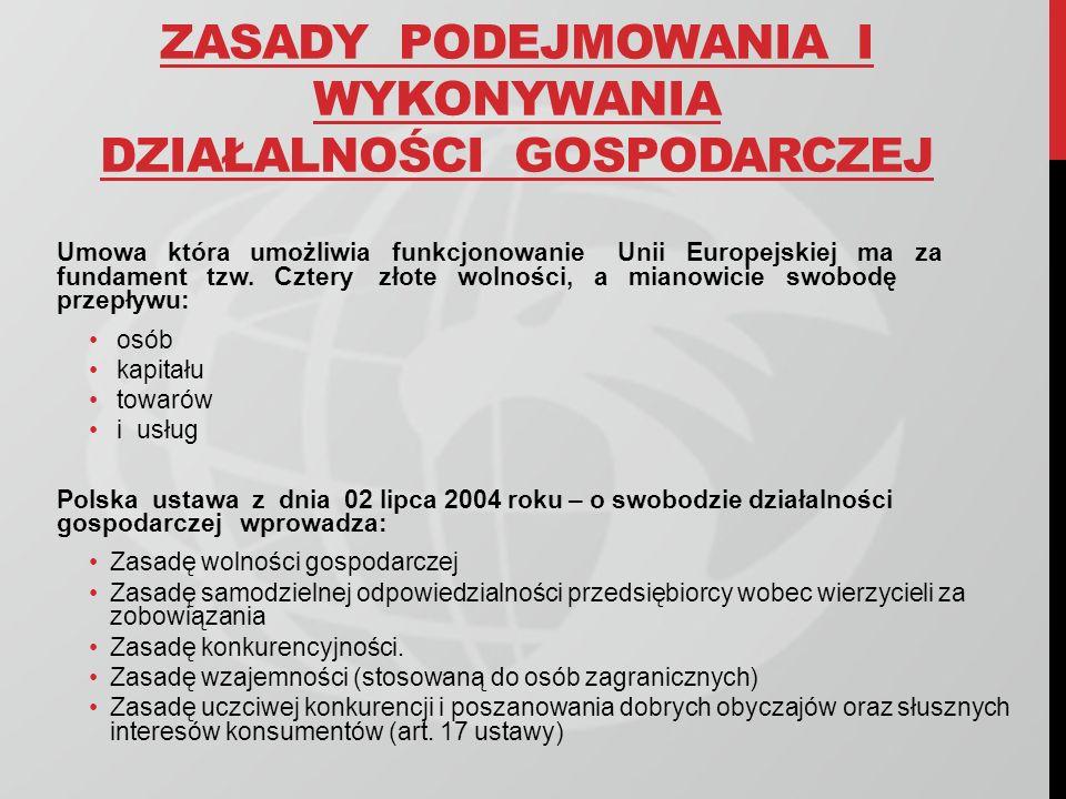 FIRMA spółki jawnej (art.