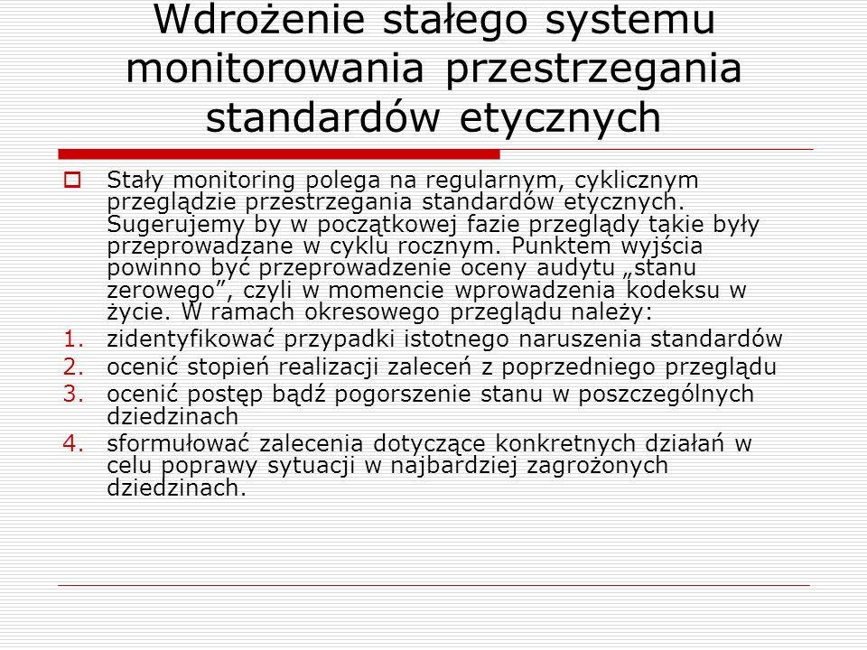Wdrożenie stałego systemu monitorowania przestrzegania standardów etycznych Stały monitoring polega na regularnym, cyklicznym przeglądzie przestrzegan