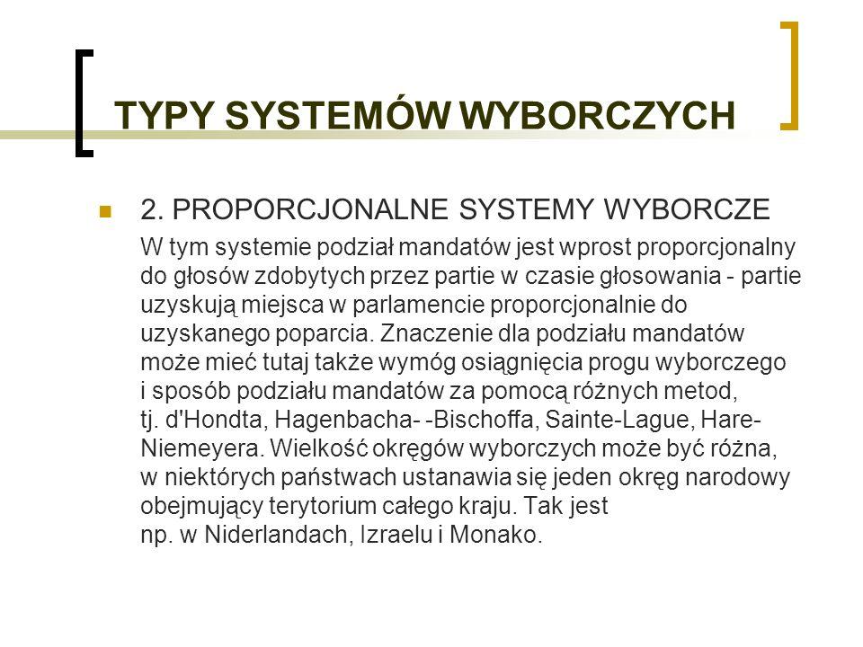 TYPY SYSTEMÓW WYBORCZYCH 2.