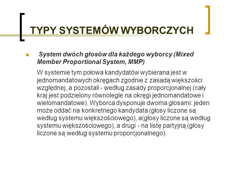 TYPY SYSTEMÓW WYBORCZYCH System dwóch głosów dla każdego wyborcy (Mixed Member Proportional System, MMP) W systemie tym połowa kandydatów wybierana jest w jednomandatowych okręgach zgodnie z zasadą większości względnej, a pozostali - według zasady proporcjonalnej (cały kraj jest podzielony równolegle na okręgi jednomandatowe i wielomandatowe).