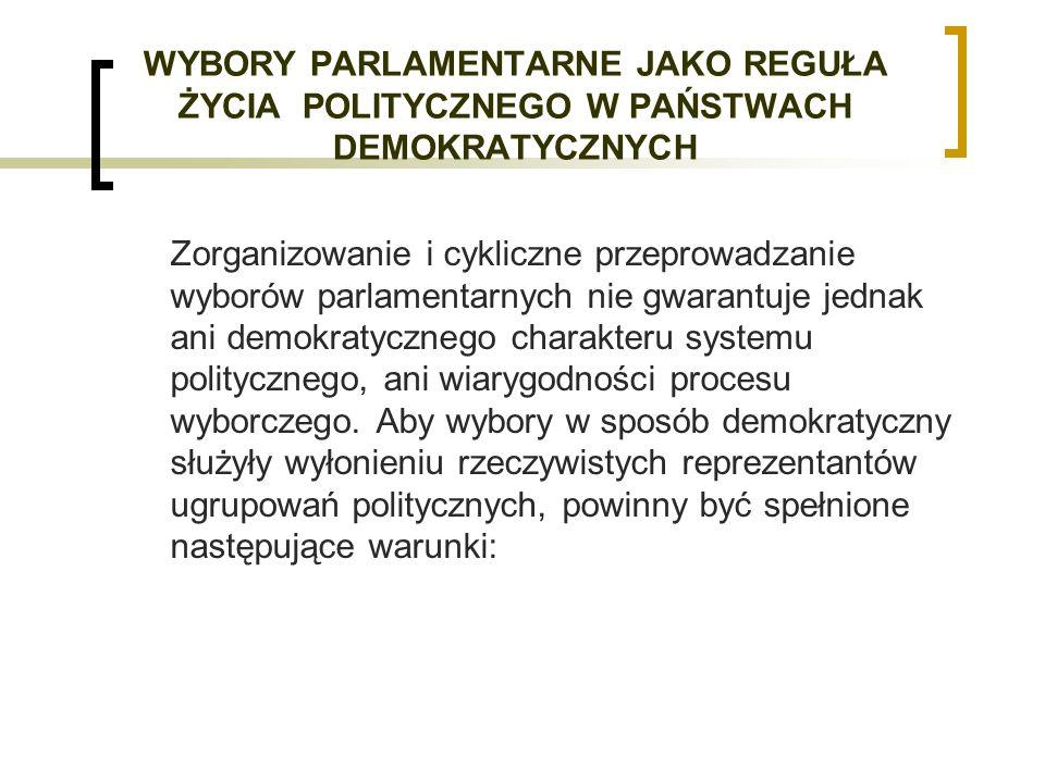 WYBORY PARLAMENTARNE JAKO REGUŁA ŻYCIA POLITYCZNEGO W PAŃSTWACH DEMOKRATYCZNYCH wybory muszą mieć charakter rywalizacyjny - uczestniczą w nich co najmniej dwie siły polityczne oferujące odmienne programy i reprezentowane przez różnych kandydatów, pomiędzy którymi mogą wybierać wyborcy; przestrzegane są zasady demokratycznego państwa prawa, tj.