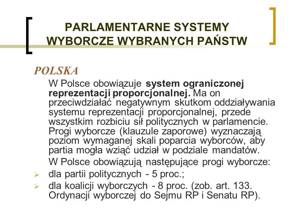 PARLAMENTARNE SYSTEMY WYBORCZE WYBRANYCH PAŃSTW POLSKA W Polsce obowiązuje system ograniczonej reprezentacji proporcjonalnej.