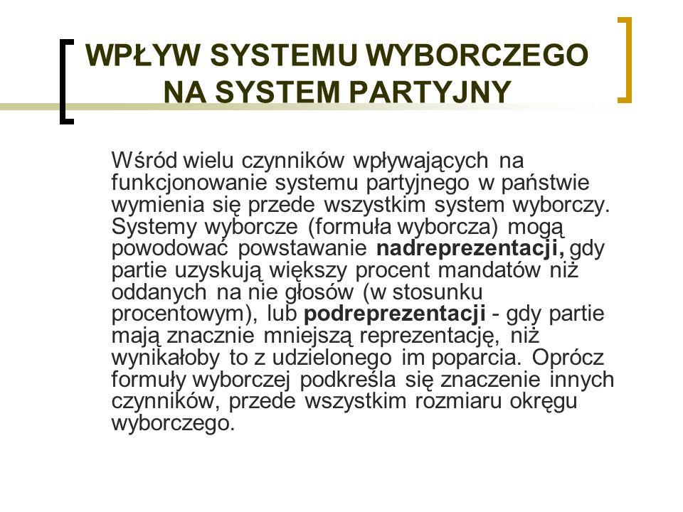 WPŁYW SYSTEMU WYBORCZEGO NA SYSTEM PARTYJNY Wśród wielu czynników wpływających na funkcjonowanie systemu partyjnego w państwie wymienia się przede wszystkim system wyborczy.