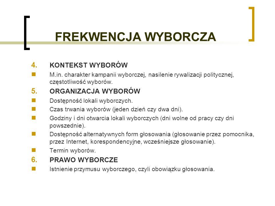 FREKWENCJA WYBORCZA 4.KONTEKST WYBORÓW M.in.
