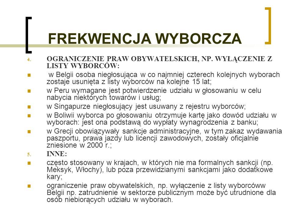 FREKWENCJA WYBORCZA 4.OGRANICZENIE PRAW OBYWATELSKICH, NP.