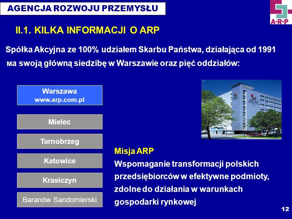 AGENCJA ROZWOJU PRZEMYSŁU 12 Spółka Akcyjna ze 100% udziałem Skarbu Państwa, działająca od 1991 M a swoją główną siedzibę w Warszawie oraz pięć oddzia