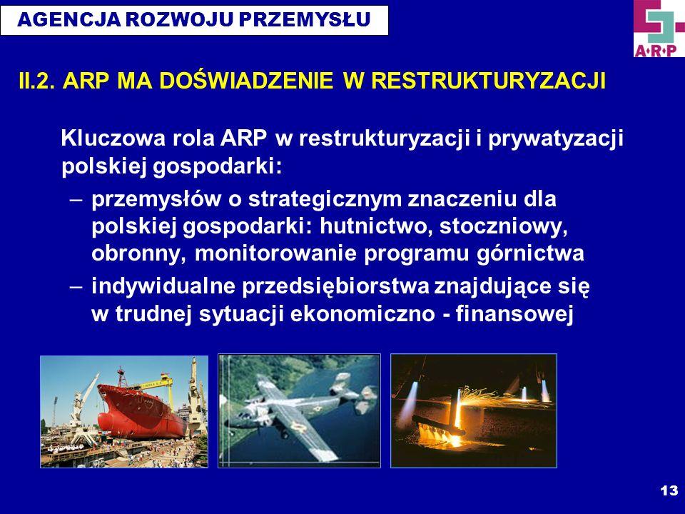 AGENCJA ROZWOJU PRZEMYSŁU 13 II.2. ARP MA DOŚWIADZENIE W RESTRUKTURYZACJI Kluczowa rola ARP w restrukturyzacji i prywatyzacji polskiej gospodarki: –pr