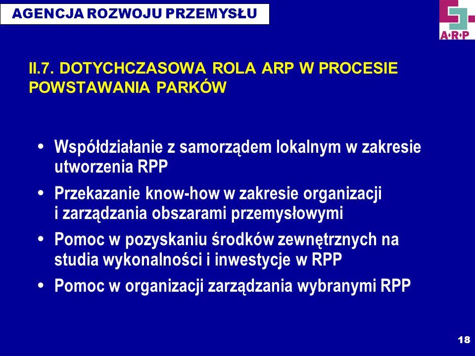 AGENCJA ROZWOJU PRZEMYSŁU 18 II.7. DOTYCHCZASOWA ROLA ARP W PROCESIE POWSTAWANIA PARKÓW Współdziałanie z samorządem lokalnym w zakresie utworzenia RPP