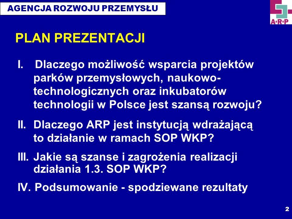 AGENCJA ROZWOJU PRZEMYSŁU 13 II.2.