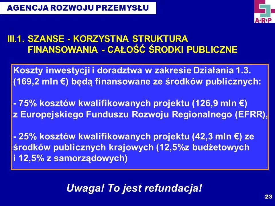 AGENCJA ROZWOJU PRZEMYSŁU 23 Koszty inwestycji i doradztwa w zakresie Działania 1.3. (169,2 mln ) będą finansowane ze środków publicznych: - 75% koszt