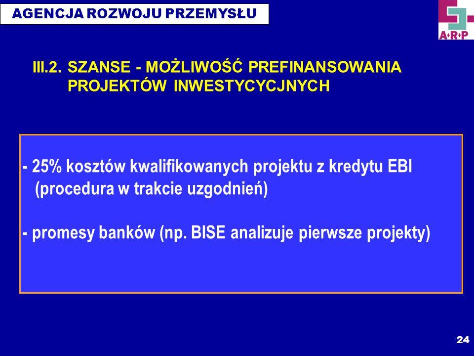 AGENCJA ROZWOJU PRZEMYSŁU 24 - 25% kosztów kwalifikowanych projektu z kredytu EBI (procedura w trakcie uzgodnień) - promesy banków (np. BISE analizuje