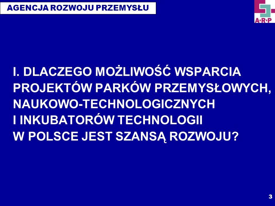 AGENCJA ROZWOJU PRZEMYSŁU 14 II.3.