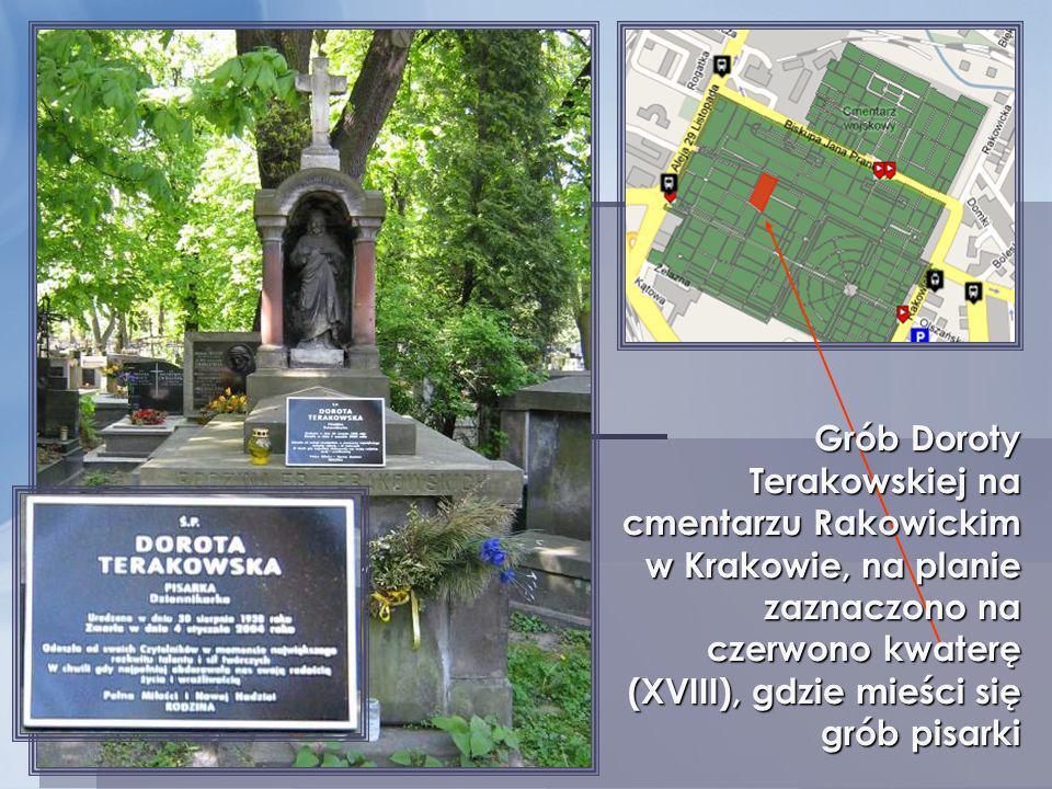 Grób Doroty Terakowskiej na cmentarzu Rakowickim w Krakowie, na planie zaznaczono na czerwono kwaterę (XVIII), gdzie mieści się grób pisarki