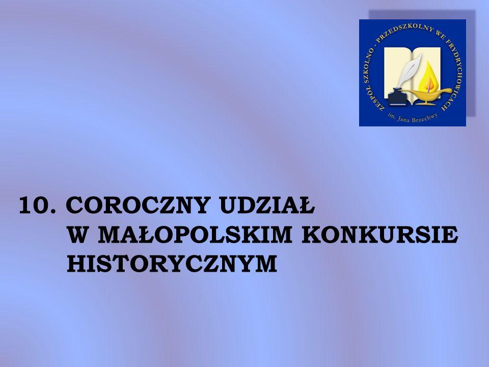 10. COROCZNY UDZIAŁ W MAŁOPOLSKIM KONKURSIE HISTORYCZNYM