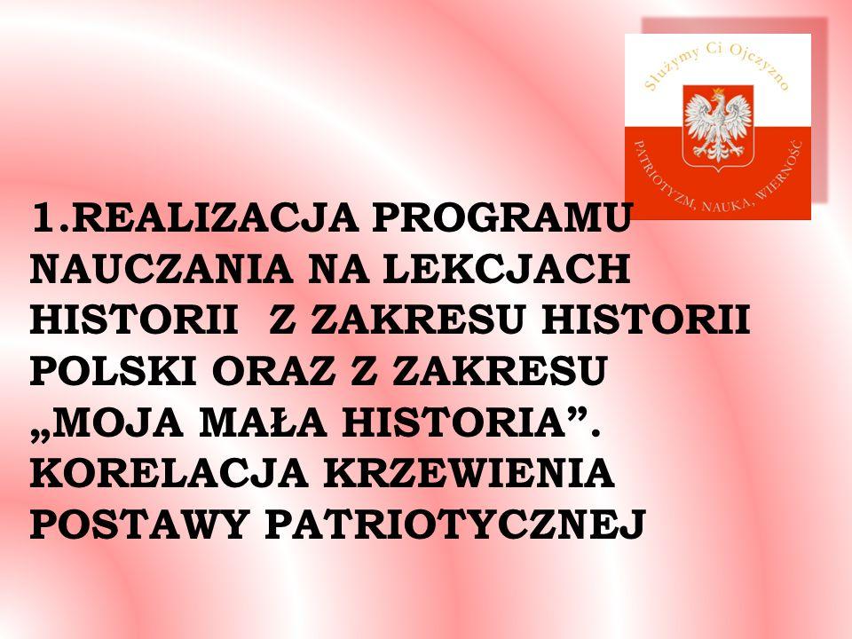 1.REALIZACJA PROGRAMU NAUCZANIA NA LEKCJACH HISTORII Z ZAKRESU HISTORII POLSKI ORAZ Z ZAKRESU MOJA MAŁA HISTORIA. KORELACJA KRZEWIENIA POSTAWY PATRIOT