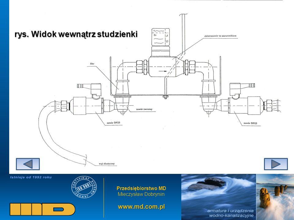 Przedsiębiorstwo MD Mieczysław Dobryninwww.md.com.pl Elementy wchodzące w skład zestawu Zawór AQUAPRO z programatorem – Zawór AQUAPRO z programatorem – wykonany jest z tworzywa sztucznego.