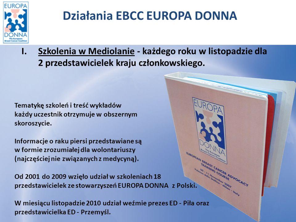 Działania EBCC EUROPA DONNA c.d.Europejskie konferencje EUROPA DONNA.