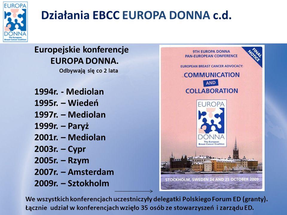 Współorganizowanie z międzynarodowymi naukowymi organizacjami medycznymi EORTC i EUSOMA Europejskich Konferencji pt.