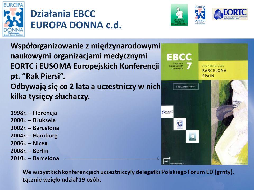 Wydawanie materiałów informacyjno-edukacyjnych.Działania EBCC EUROPA DONNA c.d.