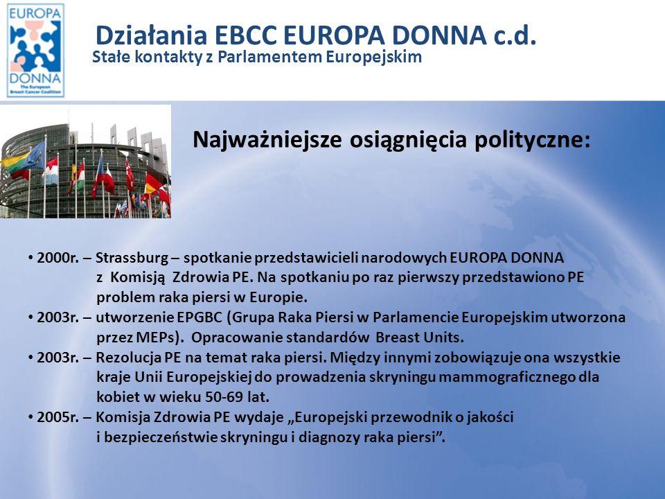 Stałe kontakty z Parlamentem Europejskim Działania EBCC EUROPA DONNA c.d.