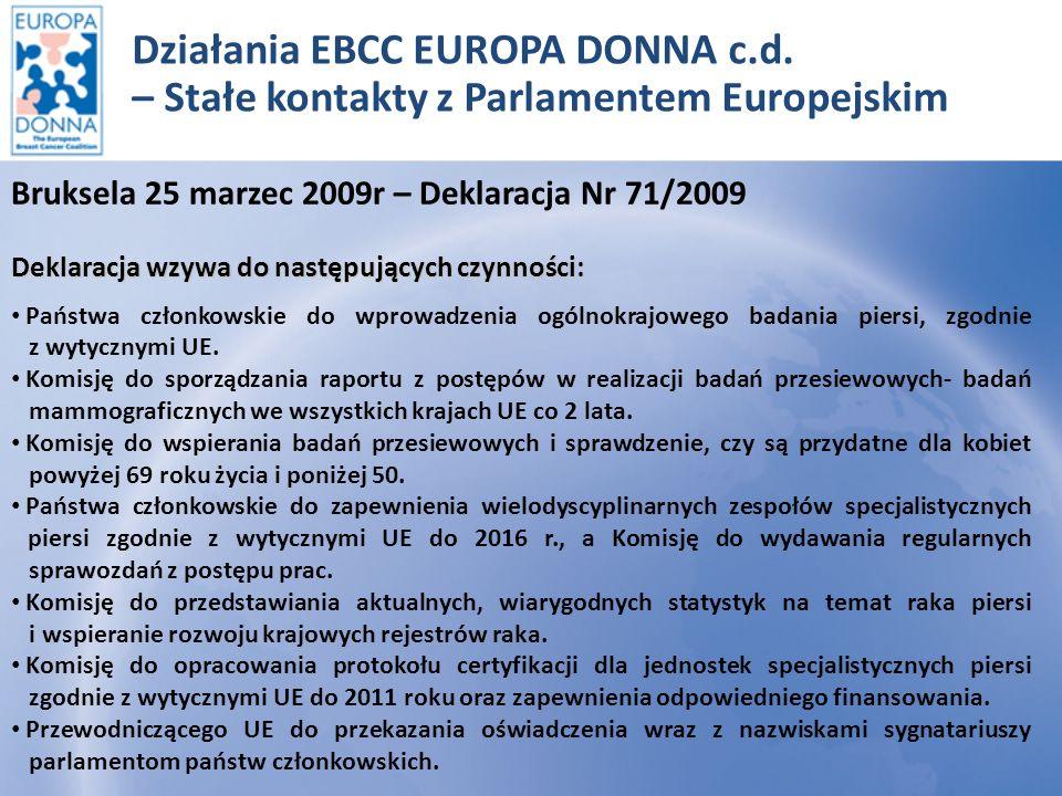 Działania EBCC EUROPA DONNA c.d.2008r.