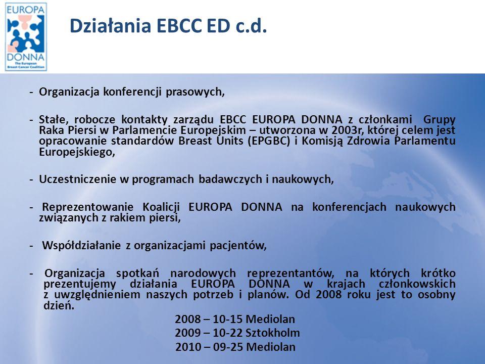 Działania EUROPA DONNA w Polsce Współpracuje Zarząd Polskiego Forum EUROPA DONNA we wszystkich działaniach Zarządu EBCC EUROPA DONNA w Mediolanie.
