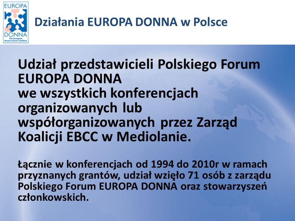 Działania EUROPA DONNA w Polsce Najważniejsze osiągnięcia.