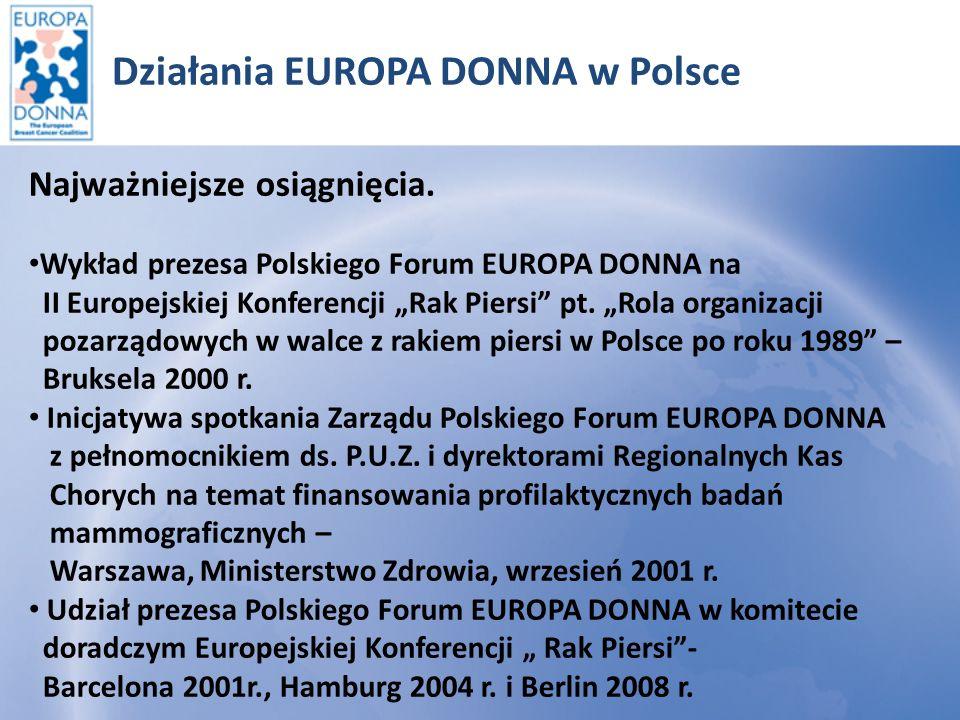Działania EUROPA DONNA w Polsce Najważniejsze osiągnięcia c.d.