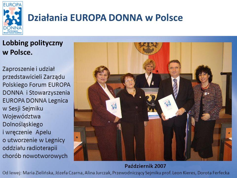 Działania EUROPA DONNA w Polsce Lobbing polityczny w Polsce.