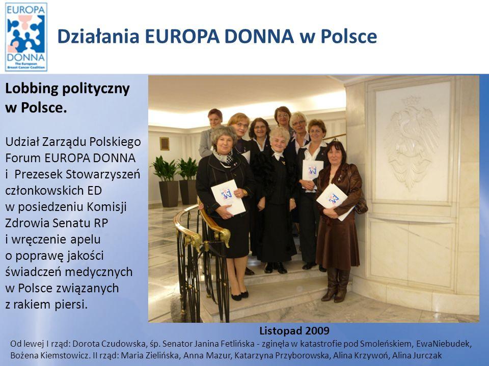 Działania EUROPA DONNA w Polsce Wypełniamy wszystkie zadania statutowe Polskiego Forum EUROPA DONNA 1.Kadencja co 4 lata.