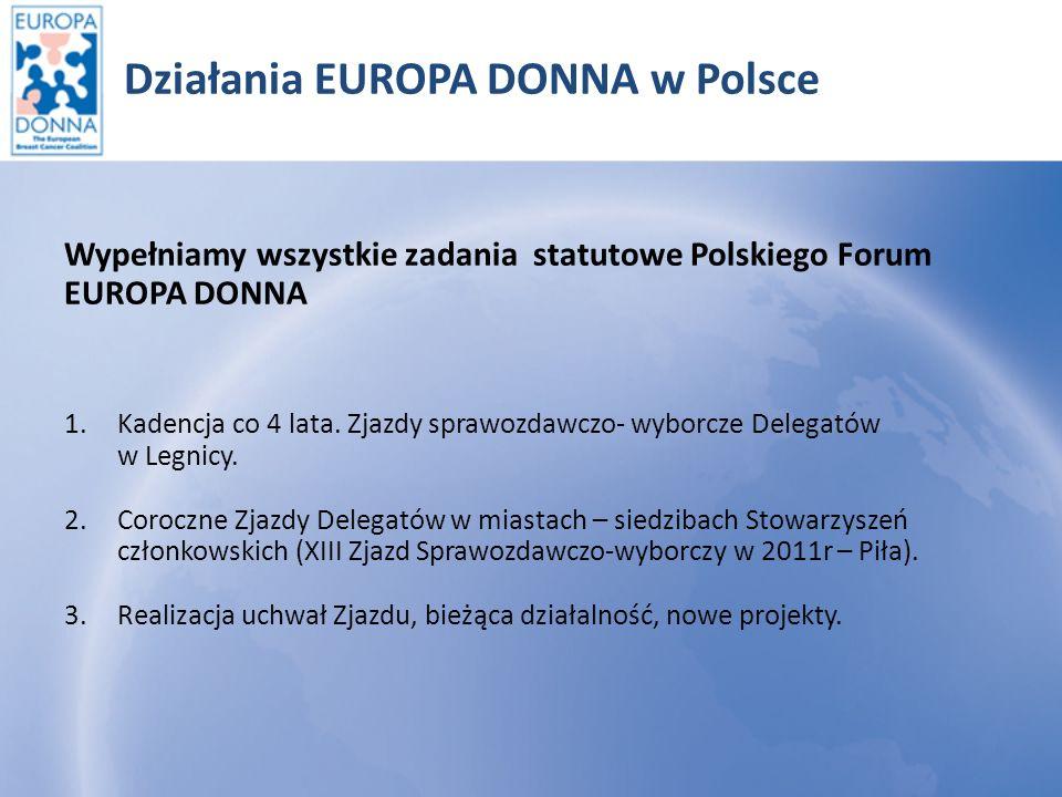 Działania EUROPA DONNA w Polsce Delegatki X Zjazdu Polskiego Forum ED – Dębica, kwiecień 2008r.