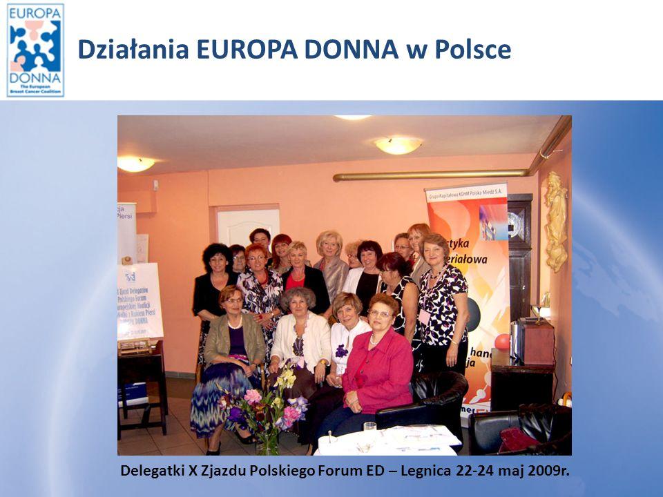 Działania EUROPA DONNA w Polsce Delegatki X Zjazdu Polskiego Forum ED – Przemyśl 18-20 czerwiec 2010r.