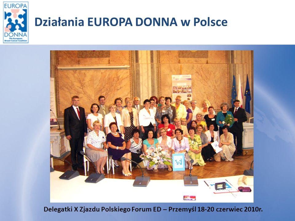 Działania EUROPA DONNA w Polsce Organizujemy konferencje naukowe Konferencja naukowo-szkoleniowa z okazji 10-lecia EUROPA DONNA w Polsce, Legnica, listopad 2004