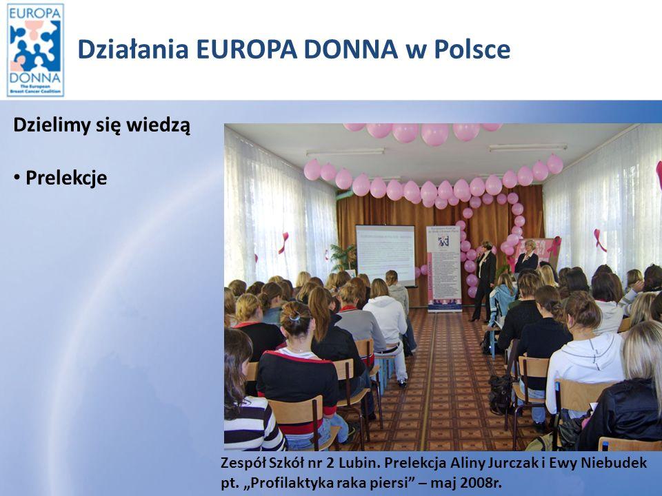 Działania EUROPA DONNA w Polsce Dzielimy się wiedzą Wykłady Zespół Szkół Zawodowych Jawor.